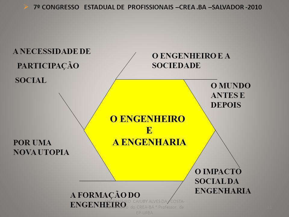 O ENGENHEIRO E A ENGENHARIA