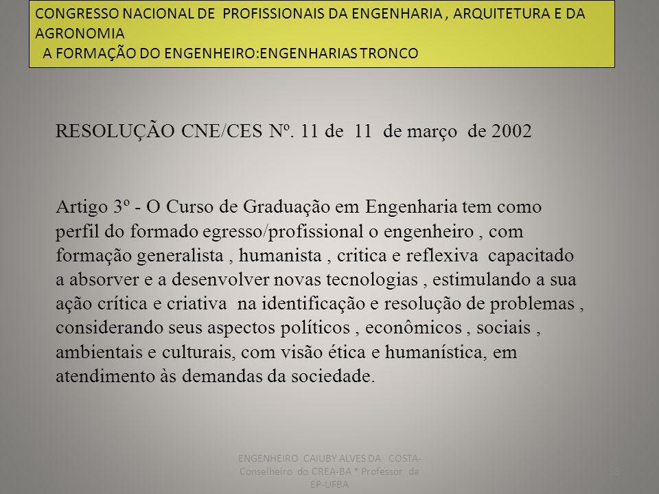 RESOLUÇÃO CNE/CES Nº. 11 de 11 de março de 2002