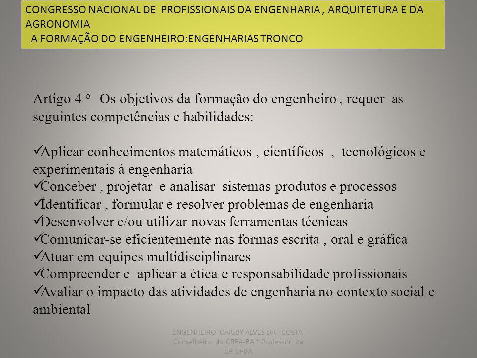 Conceber , projetar e analisar sistemas produtos e processos