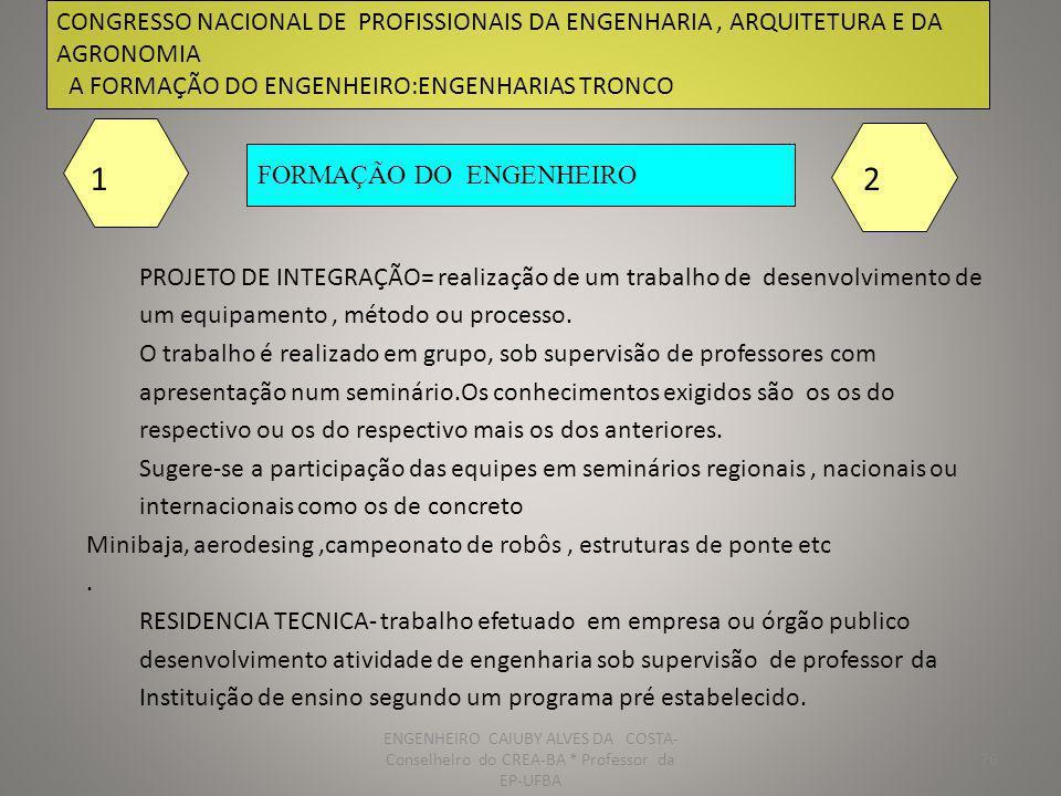 CONGRESSO NACIONAL DE PROFISSIONAIS DA ENGENHARIA , ARQUITETURA E DA AGRONOMIA