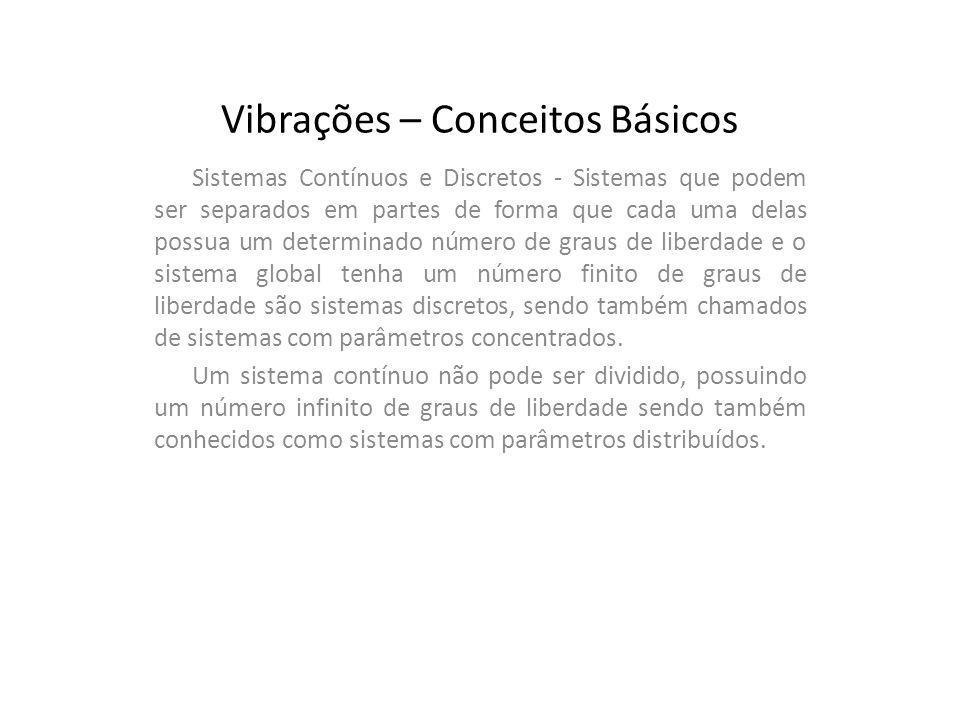 Vibrações – Conceitos Básicos