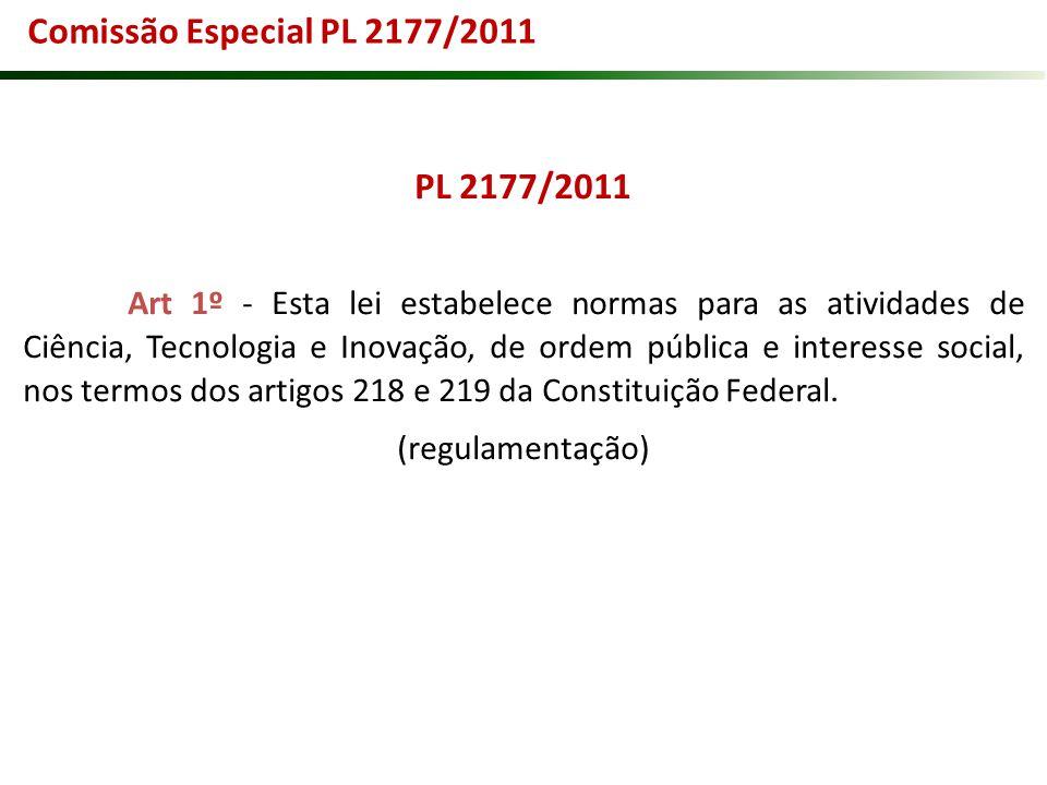 Comissão Especial PL 2177/2011 PL 2177/2011