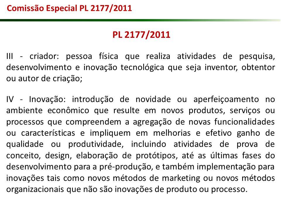Comissão Especial PL 2177/2011 PL 2177/2011.
