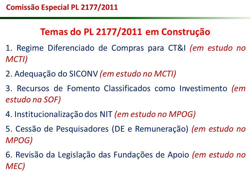 Temas do PL 2177/2011 em Construção