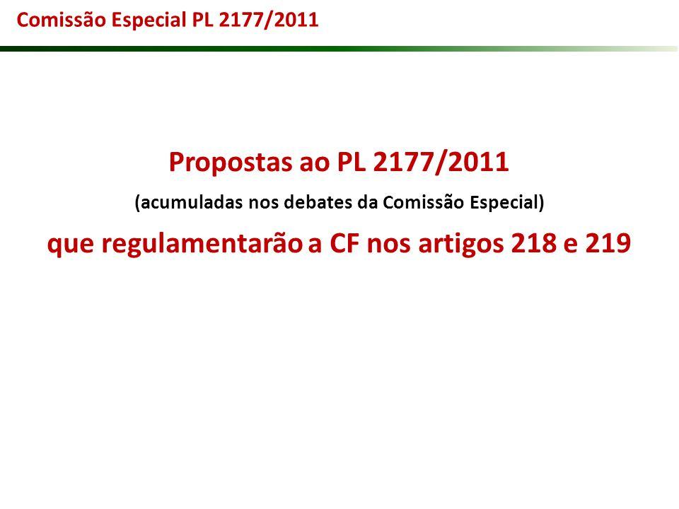 que regulamentarão a CF nos artigos 218 e 219