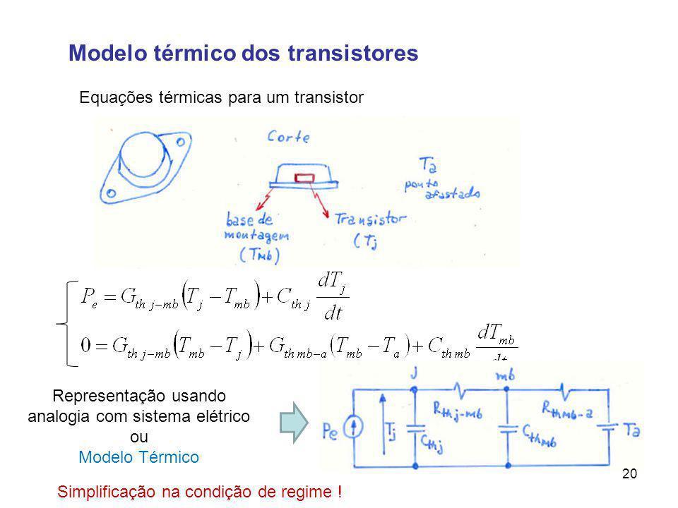 Representação usando analogia com sistema elétrico
