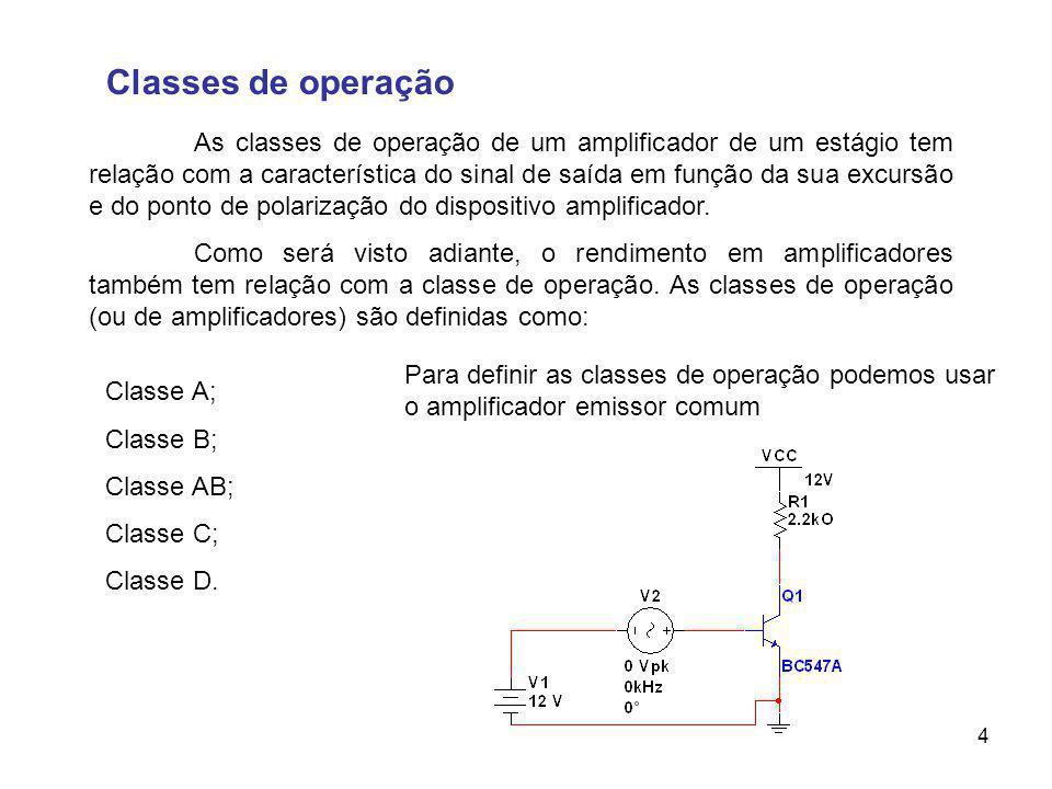 Classes de operação