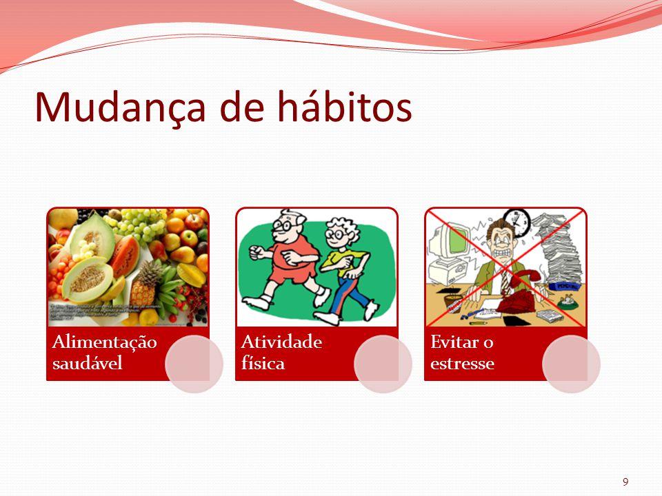 Mudança de hábitos Alimentação saudável Atividade física
