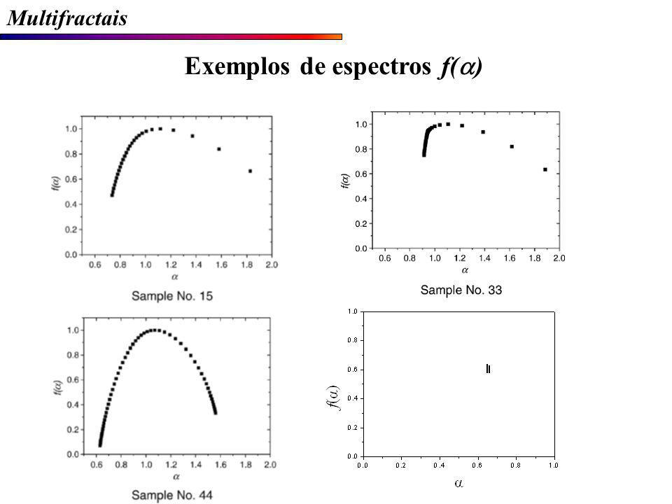 Exemplos de espectros f()