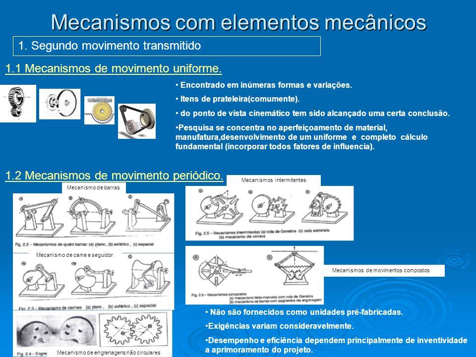 Mecanismos com elementos mecânicos