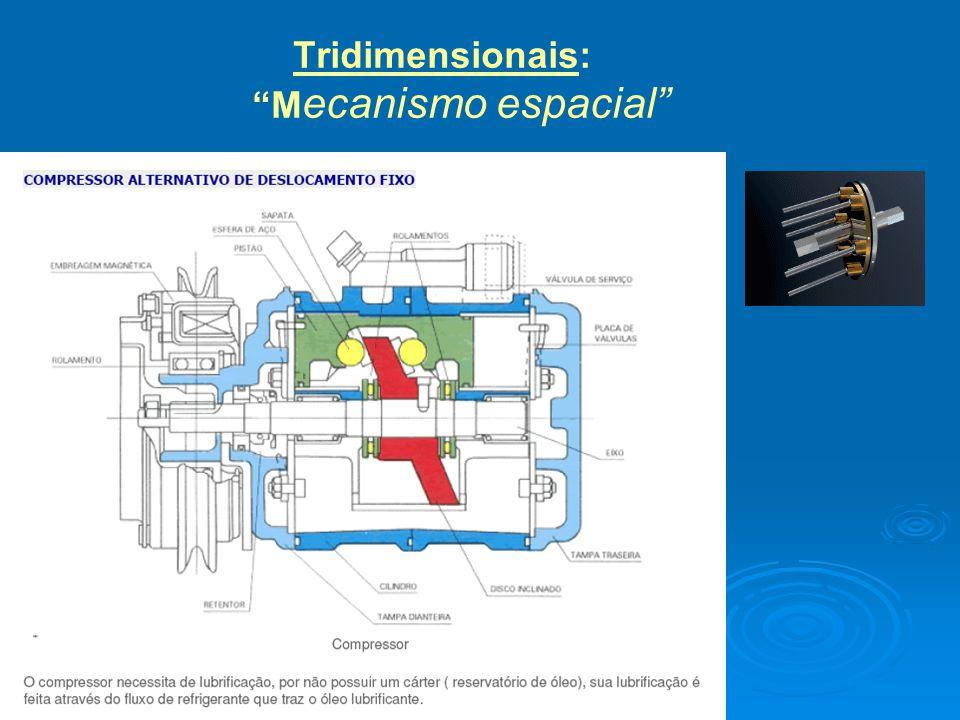 Tridimensionais: Mecanismo espacial