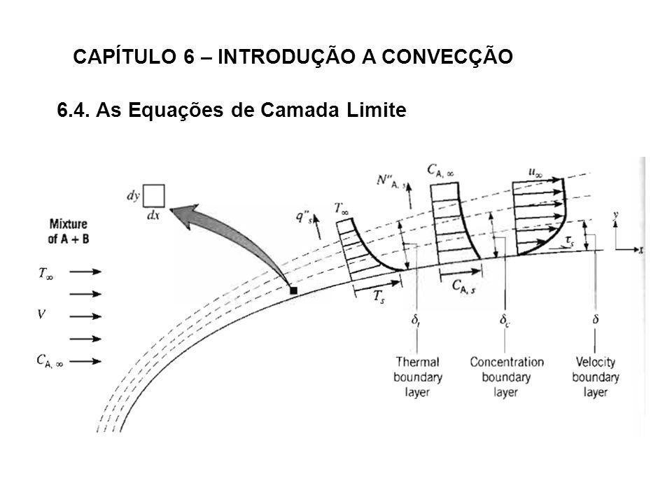 CAPÍTULO 6 – INTRODUÇÃO A CONVECÇÃO