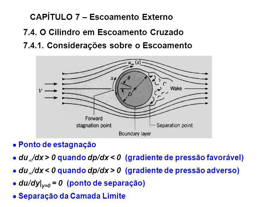 CAPÍTULO 7 – Escoamento Externo