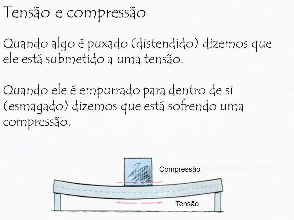 Tensão e compressão Quando algo é puxado (distendido) dizemos que ele está submetido a uma tensão.