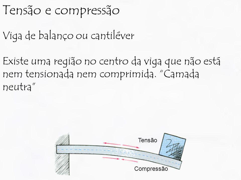 Tensão e compressão Viga de balanço ou cantiléver