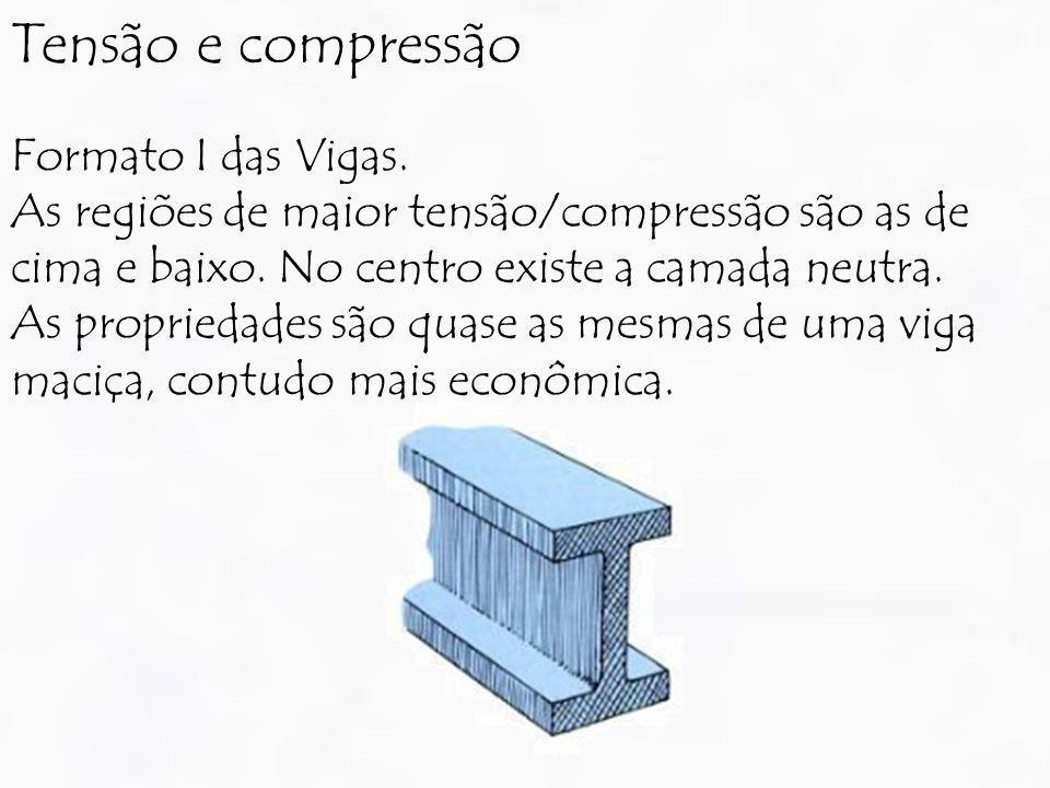 Tensão e compressão Formato I das Vigas.