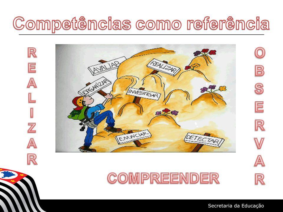 Competências como referência