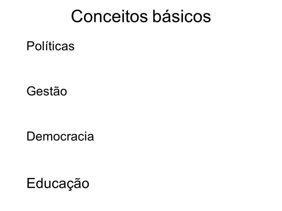Conceitos básicos Políticas Gestão Democracia Educação
