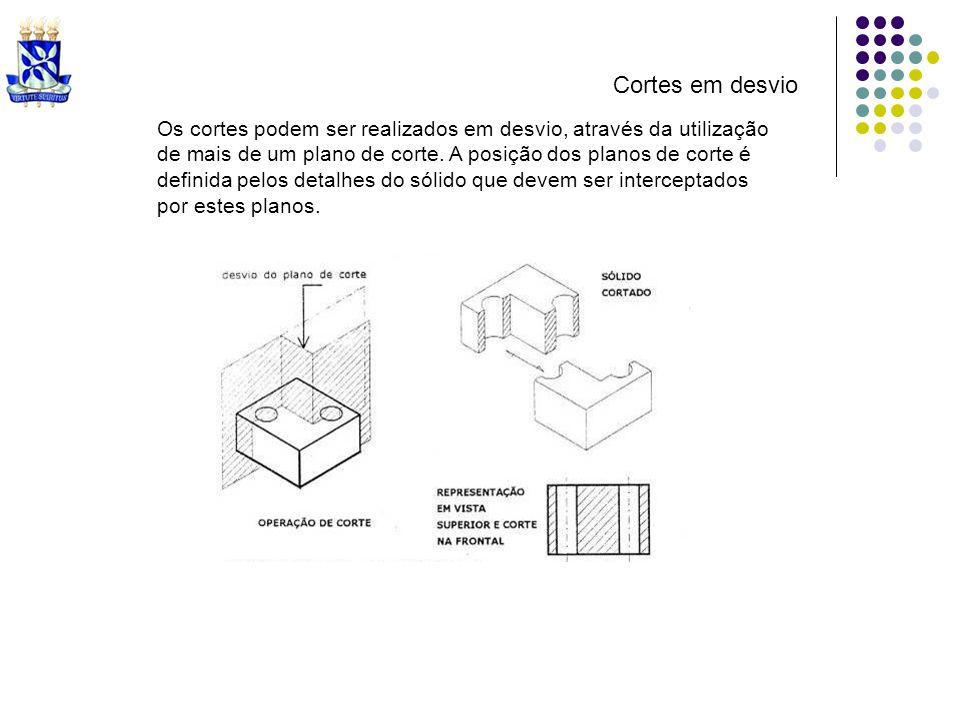 Cortes em desvio Os cortes podem ser realizados em desvio, através da utilização. de mais de um plano de corte. A posição dos planos de corte é.