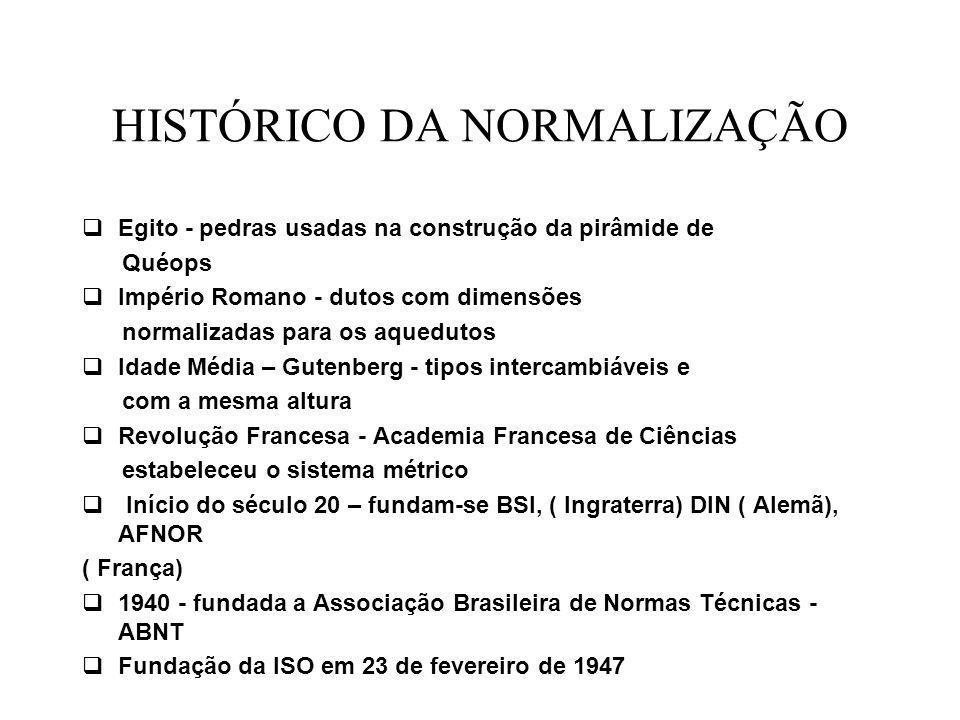 HISTÓRICO DA NORMALIZAÇÃO
