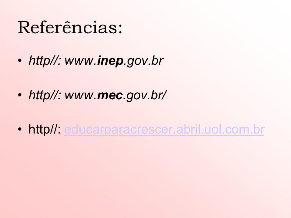 Referências: http//: www.inep.gov.br http//: www.mec.gov.br/