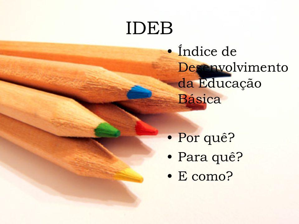 IDEB Índice de Desenvolvimento da Educação Básica Por quê Para quê