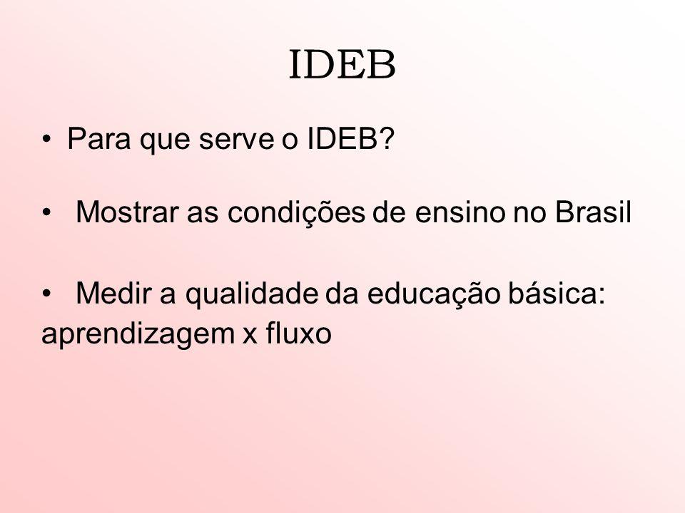 IDEB Para que serve o IDEB Mostrar as condições de ensino no Brasil