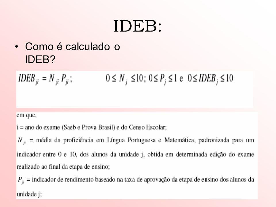 IDEB: Como é calculado o IDEB