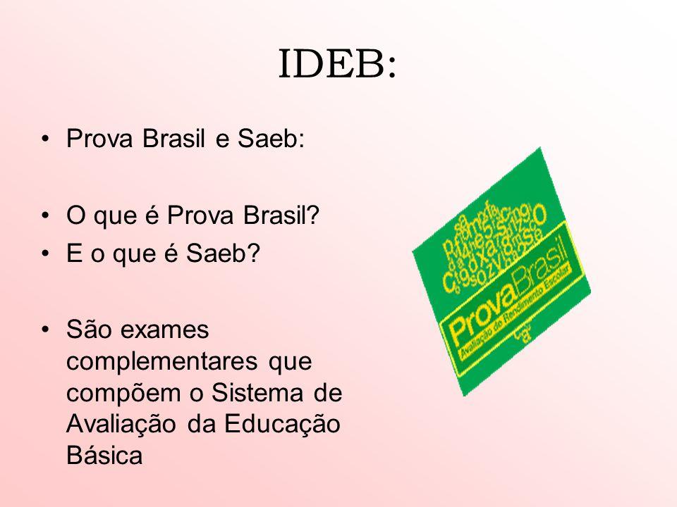 IDEB: Prova Brasil e Saeb: O que é Prova Brasil E o que é Saeb