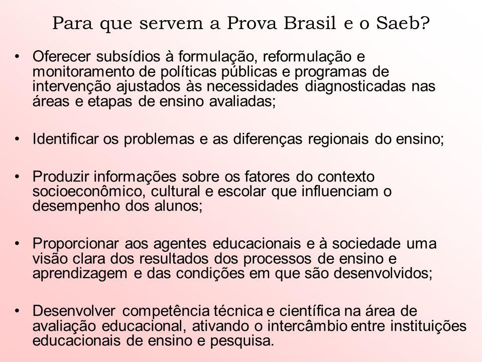 Para que servem a Prova Brasil e o Saeb