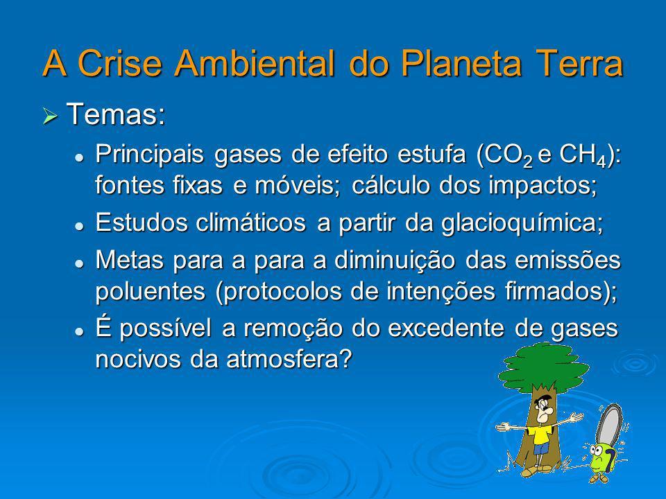 A Crise Ambiental do Planeta Terra