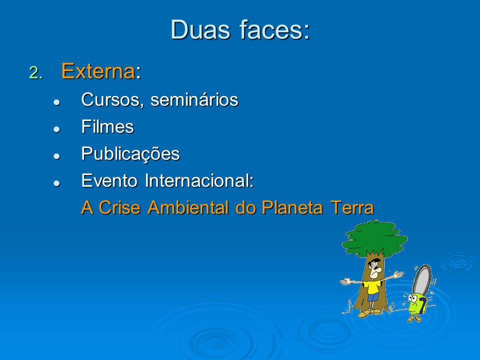 Duas faces: Externa: Cursos, seminários Filmes Publicações