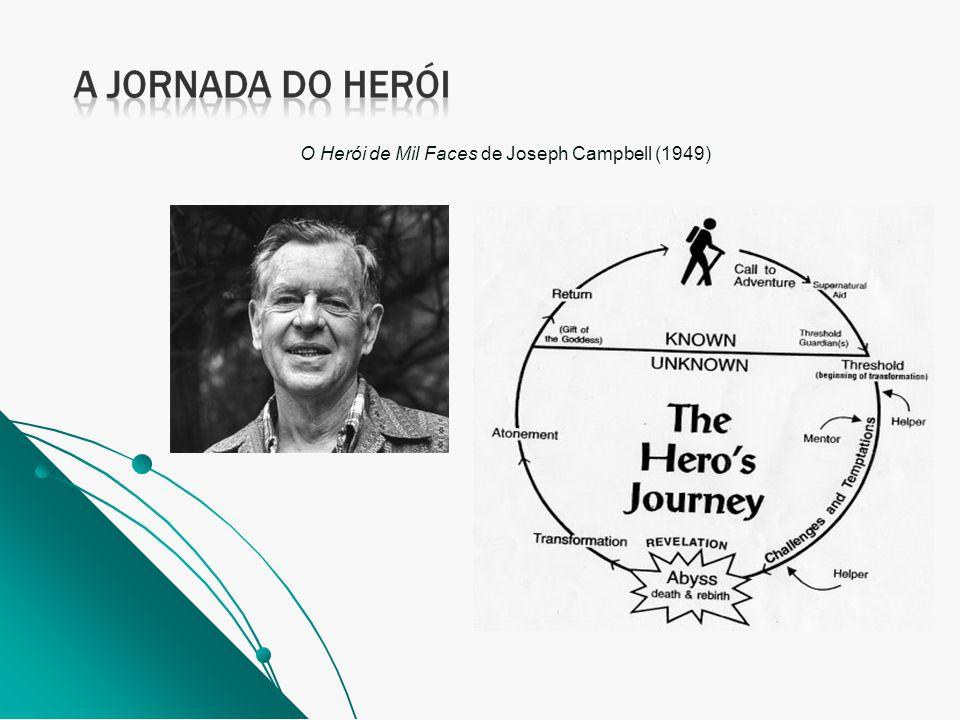 O Herói de Mil Faces de Joseph Campbell (1949)