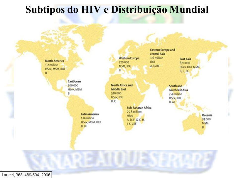 Subtipos do HIV e Distribuição Mundial