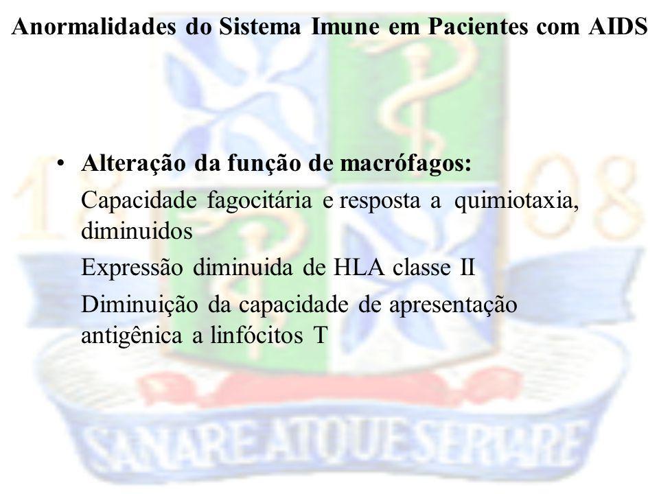 Anormalidades do Sistema Imune em Pacientes com AIDS