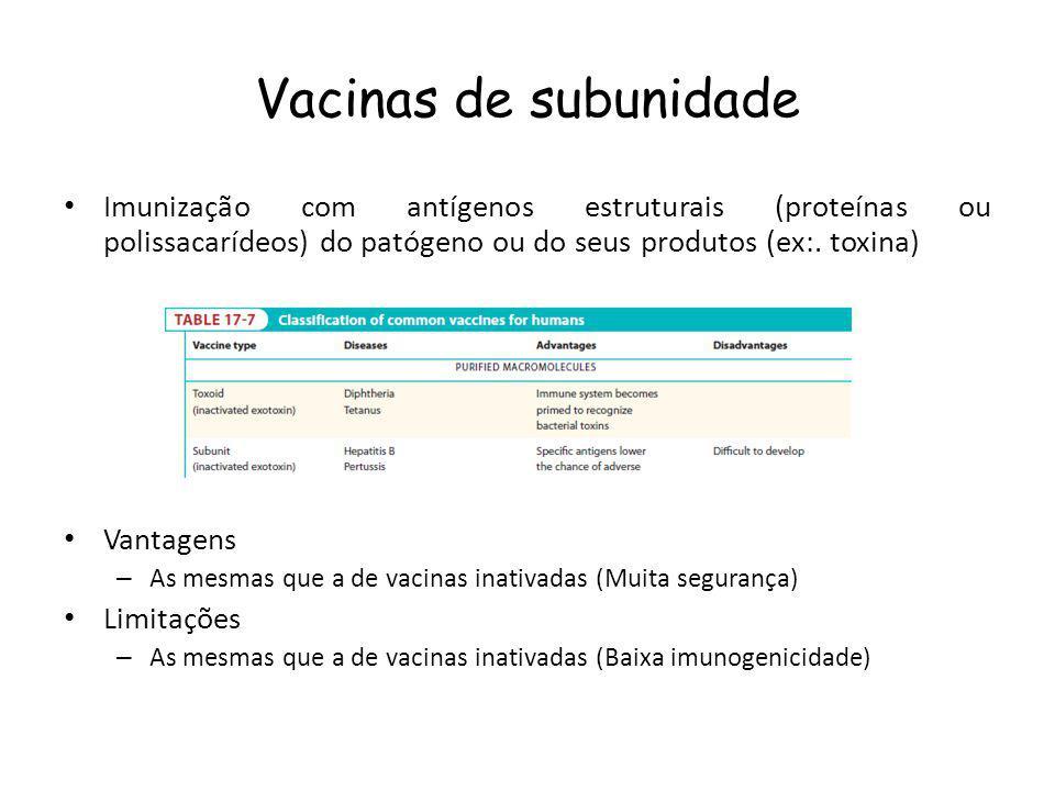Vacinas de subunidade Imunização com antígenos estruturais (proteínas ou polissacarídeos) do patógeno ou do seus produtos (ex:. toxina)