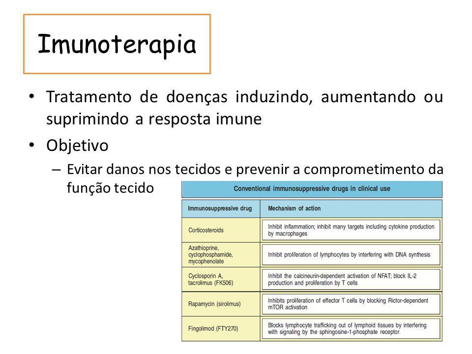 Imunoterapia Tratamento de doenças induzindo, aumentando ou suprimindo a resposta imune. Objetivo.