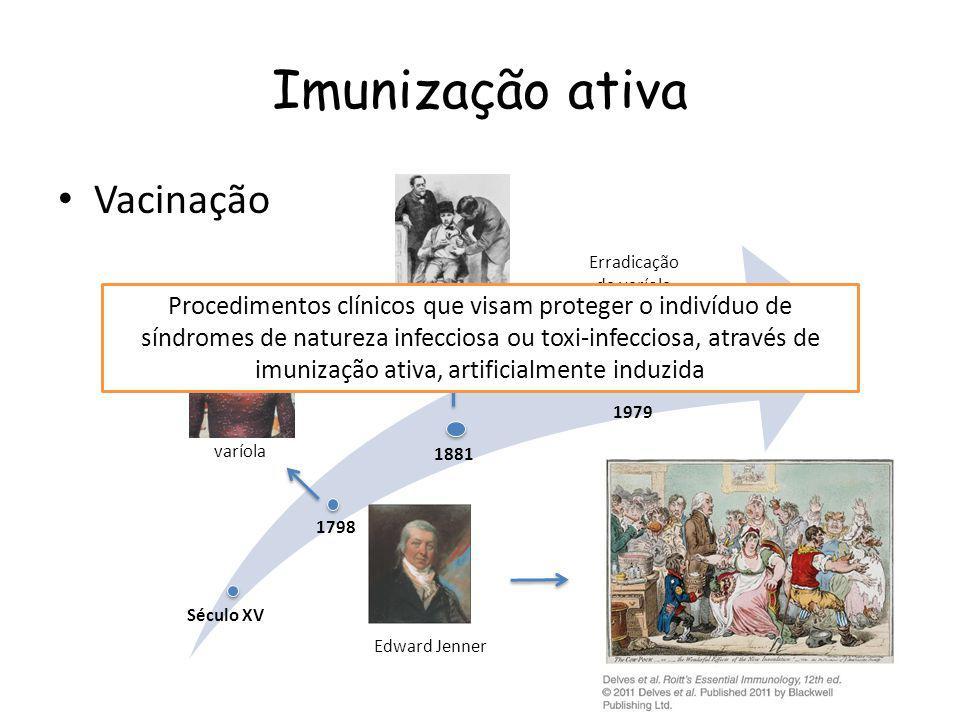 Erradicação da varíola