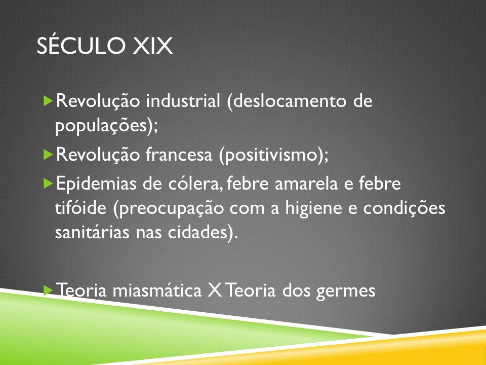 Século XIX Revolução industrial (deslocamento de populações);