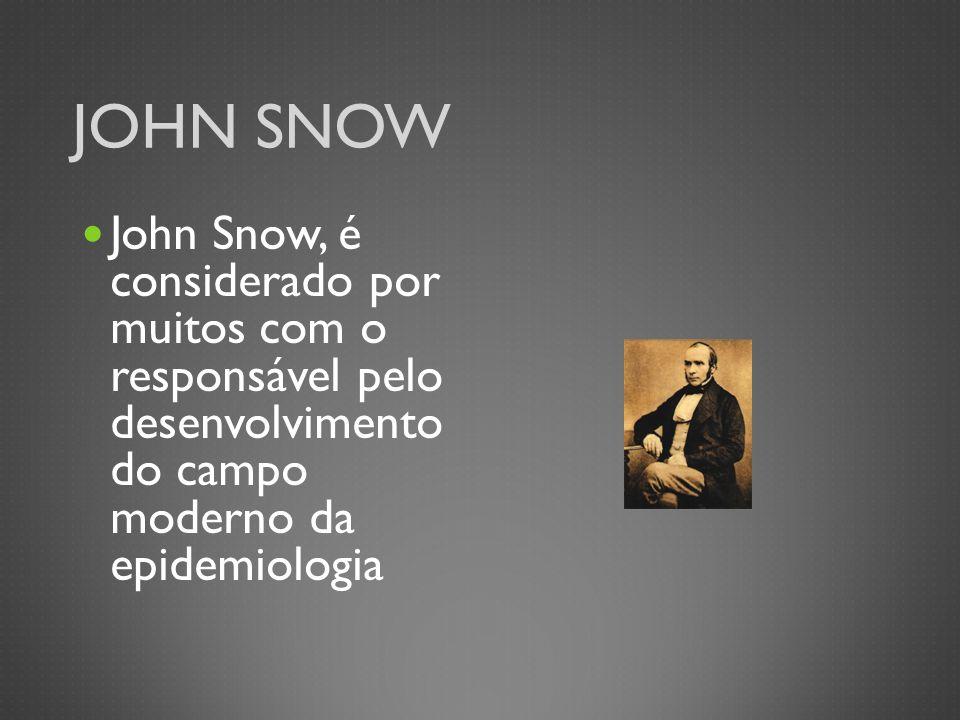 John Snow John Snow, é considerado por muitos com o responsável pelo desenvolvimento do campo moderno da epidemiologia.