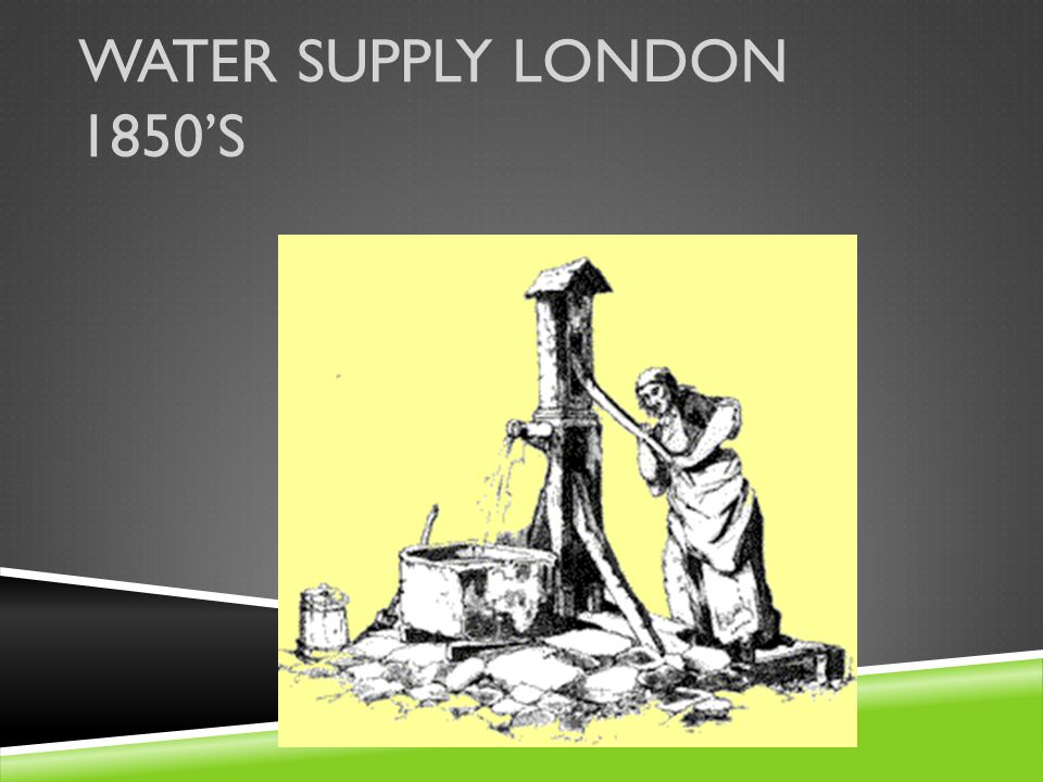 Water Supply London 1850's