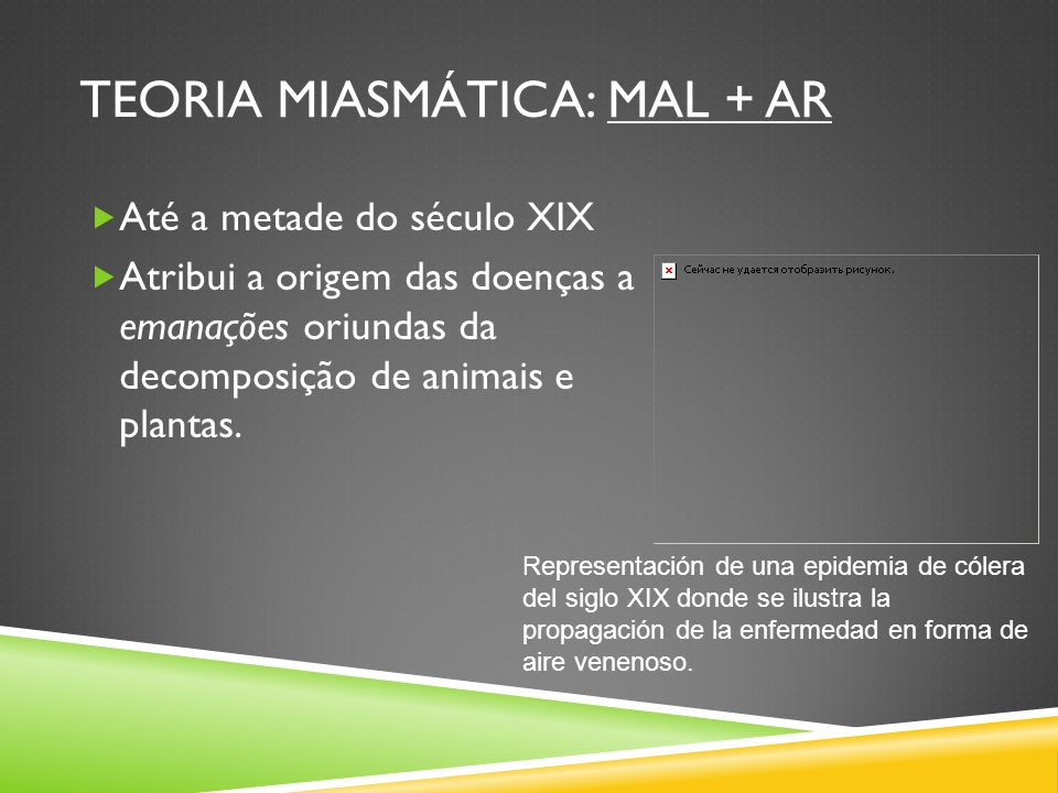 Teoria miasmática: Mal + Ar