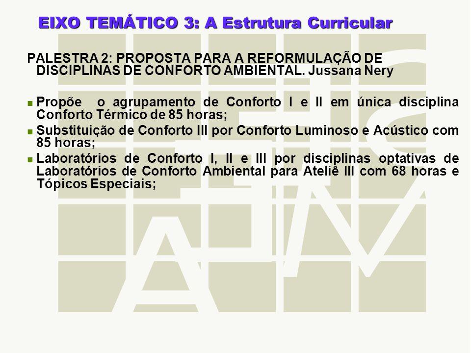 EIXO TEMÁTICO 3: A Estrutura Curricular
