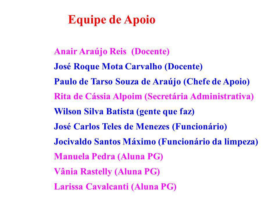 Equipe de Apoio Anair Araújo Reis (Docente)