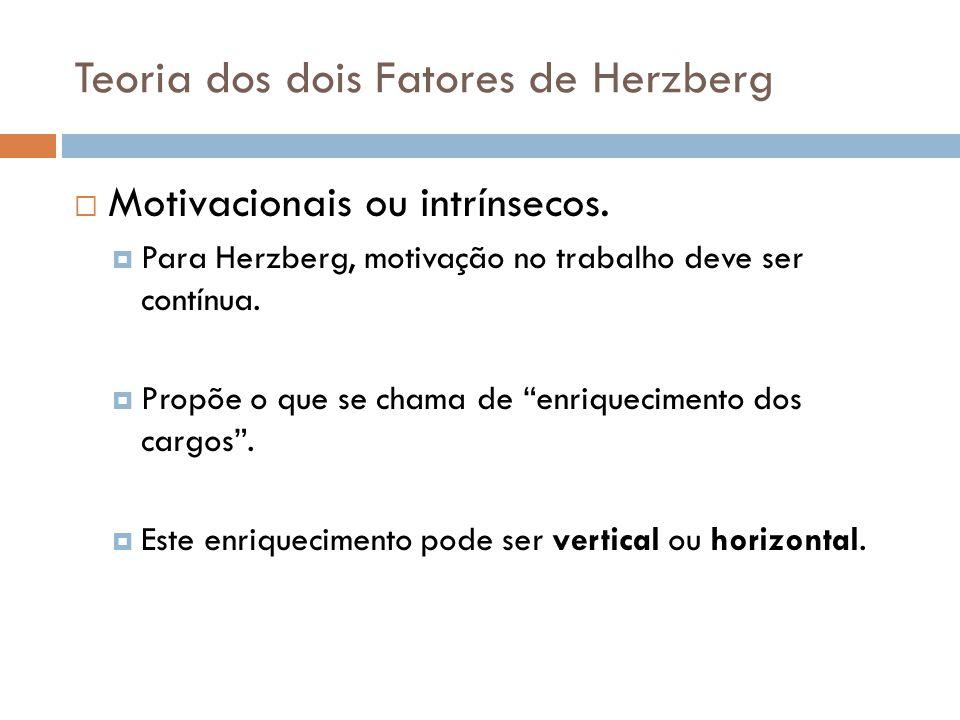 Teoria dos dois Fatores de Herzberg