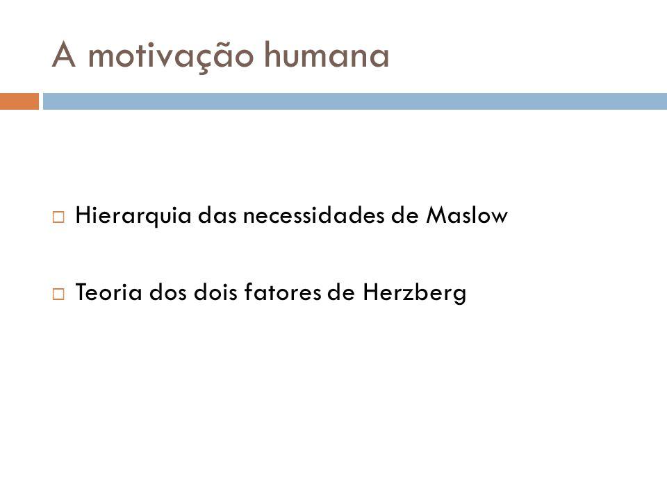 A motivação humana Hierarquia das necessidades de Maslow