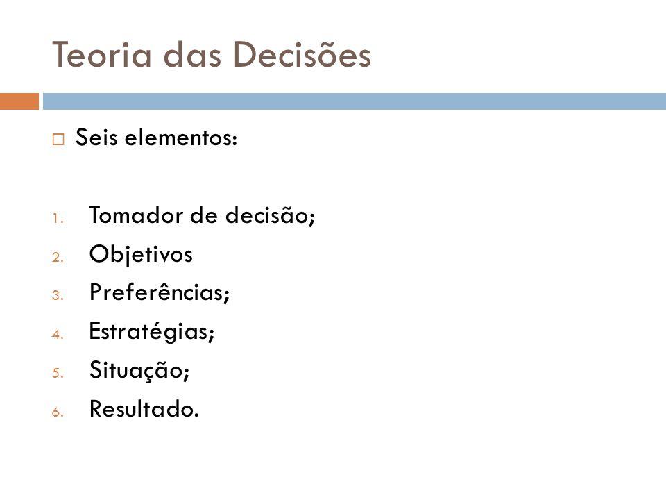Teoria das Decisões Seis elementos: Tomador de decisão; Objetivos