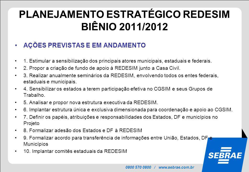 PLANEJAMENTO ESTRATÉGICO REDESIM BIÊNIO 2011/2012