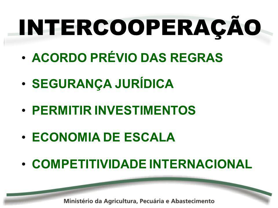 INTERCOOPERAÇÃO ACORDO PRÉVIO DAS REGRAS SEGURANÇA JURÍDICA