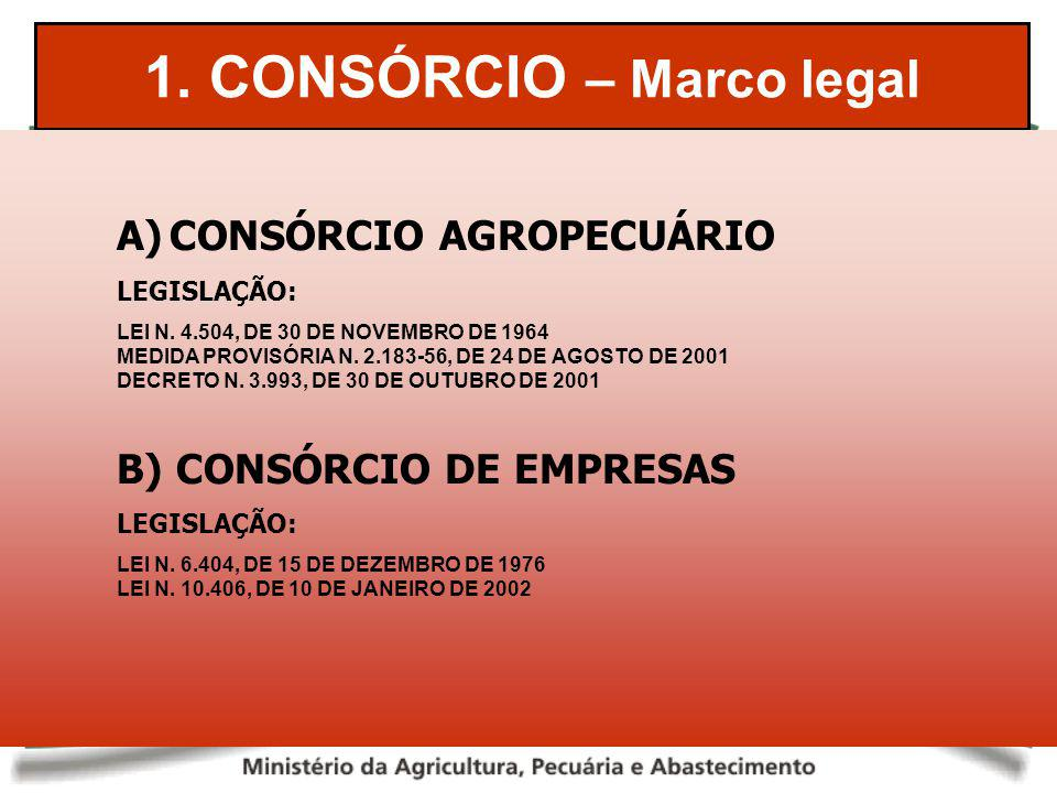 1. CONSÓRCIO – Marco legal